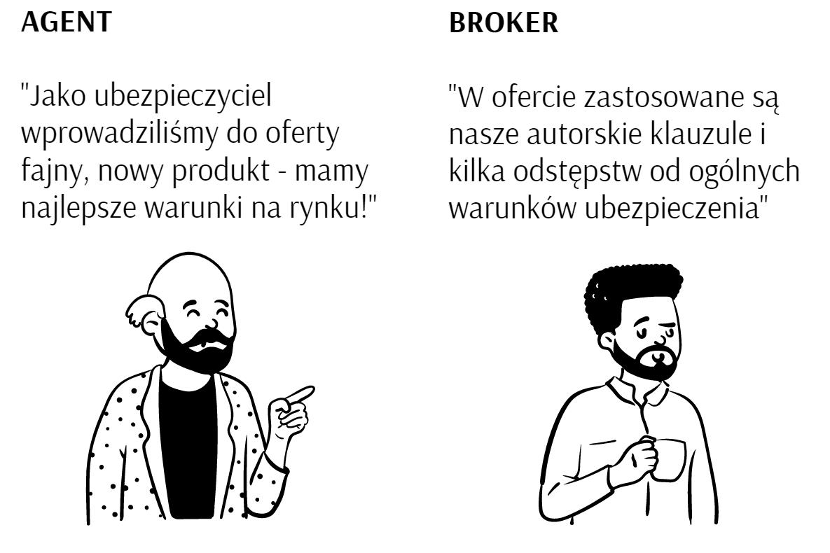broker ubezpieczeniowy katowice